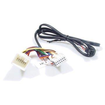 AUX kabel till Mercedes Audio 20, 50 & Command med Fakra NTG2