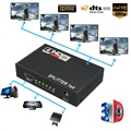 Full HD HDMI Splitter 1x4 - Ljud & Video - Svart