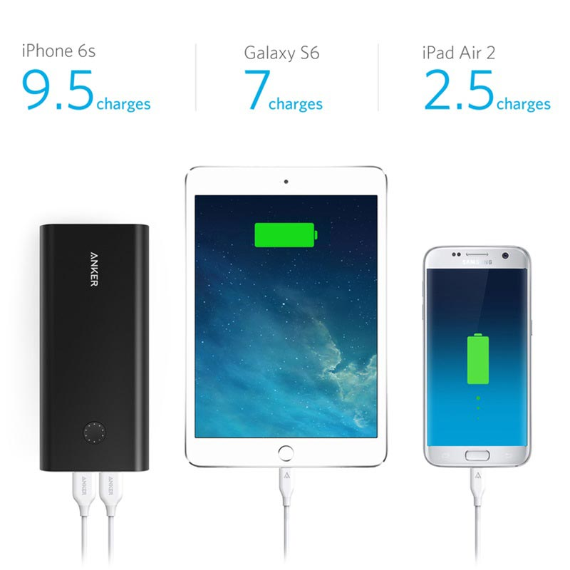 Anker PowerCore+ 26800mAh Quick Charge 3.0 Powerbank